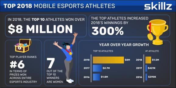 Wanita Menyukai Esports, Kenapa Tidak?!